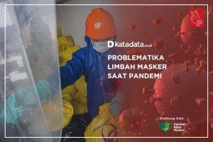 Problematika Limbah Masker Saat Pandemi