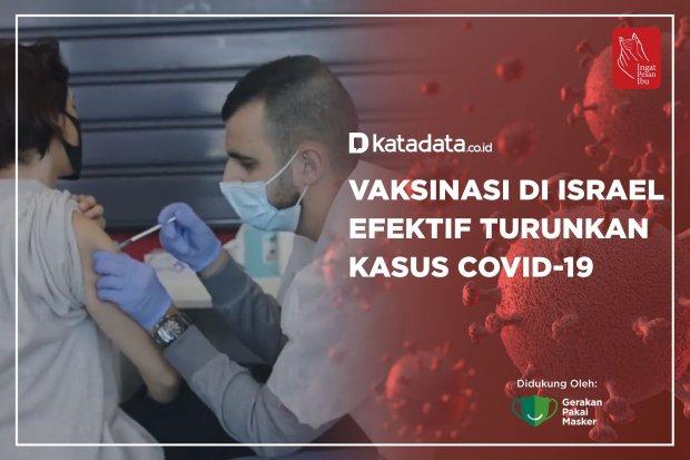 Vaksinasi di Israel Efektif Turunkan Kasus Covid-19