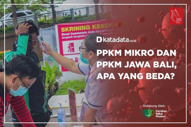 PPKM Mikro dan PPKM Jawa Bali, Apa yang Beda?