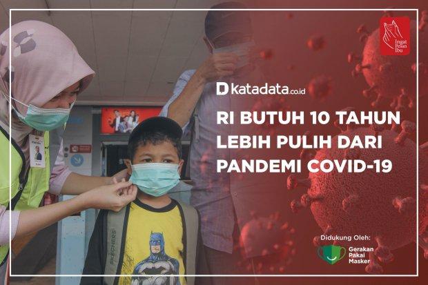 RI Butuh 10 Tahun Lebih, Pulih dari Pandemi Covid-19