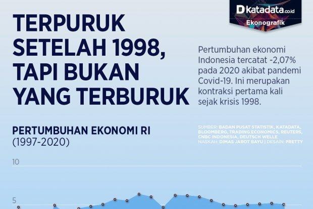 Infografik_Terpuruk setelah 1998 tapi bukan yang terburuk_rev