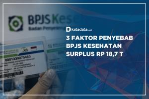 3 Faktor BPJS Kesehatan Surplus Rp 18,7 Triliun