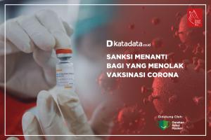 Sanksi Menanti Bagi yang Menolak Vaksinasi Coron
