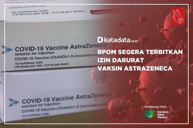 BPOM Segera Terbitkan Izin Darurat Vaksin AstraZeneca