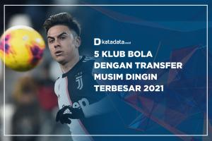 Klub Bola dengan Transfer Musim Dingin Terbesar 2021