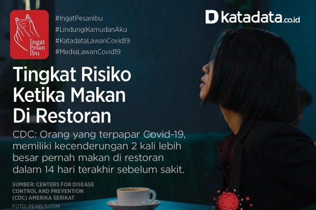 Poster_ResikoMakanDirestoran