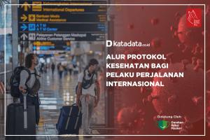 Alur Protokol Kesehatan Pelaku Perjalanan Internasional