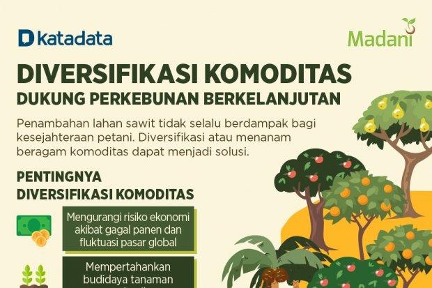 Diversifikasi Komoditas Dukung Perkebunan Berkelanjutan