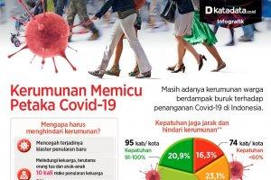 Infografik_Kerumunan memicu petaka covid-19