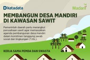 Membangun Desa Mandiri di Kawasan Sawit
