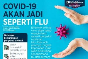 Infografik_Covid-19 akan jadi seperti flu