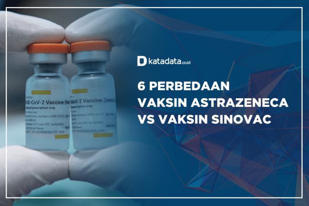 6 Perbedaan Vaksin Astra dan Sinovac