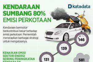 Kendaraan Sumbang 80% Polusi di Perkotaan