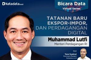 Muhammad Lutfi Tatanan Baru Ekspor-Impor, dan Perdagangan Digital