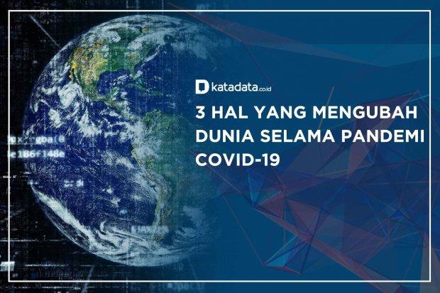 3 Hal yang Mengubah Dunia Selama Pandemi Covid-19