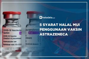 5 Syarat Halal MUI Penggunaan Vaksin AstraZeneca