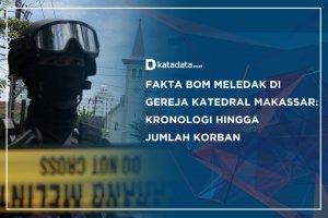 Fakta Bom Meledak di Gereja Katedral Makassar: Kronologi Hingga Jumlah Korban