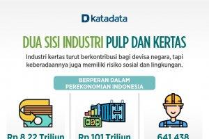 Dua Sisi Industri Pulp dan Kertas