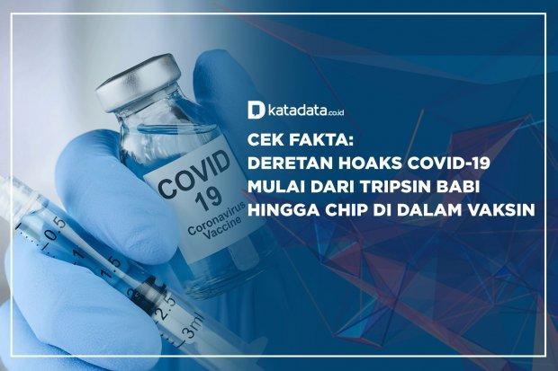 Cek Fakta: Deretan Hoaks Covid-19, Dari Tripsin Babi Hingga Chip Dalam Vaksin