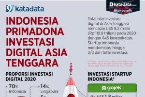 Infografik_Indonesia primadona investasi digital asia tenggara