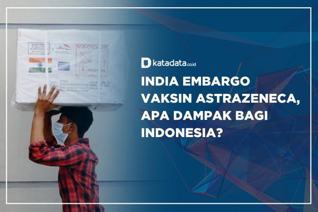 India Embargo Vaksin AstraZeneca, Apa Dampak Bagi Indonesia ?