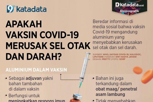 Infografik_Apakah Vaksin Covid-19 Merusak Otak dan Sel Darah_rev