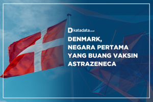 Denmark, Negara Pertama yang Dibuang Vaksin Astrazeneca