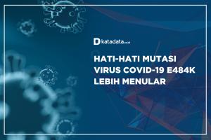 Hati-hati Mutasi Virus Covid-19 E48K Lebih Menular