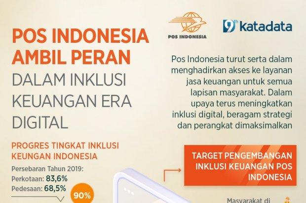 Infog Pos Indonesia