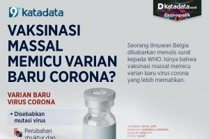 Infografik_Vaksinasi massal memicu varian baru corona?