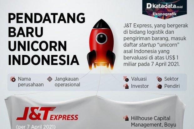Infografik_Pendatang baru unicorn Indonesia