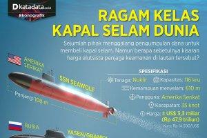 Infografik_Ragam kelas kapal selam dunia