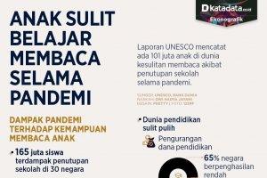 Infografik_Anak sulit belajar membaca selama pandemi