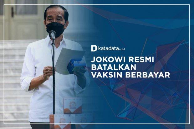 Jokowi Resmi Batalkan Vaksin Berbayar