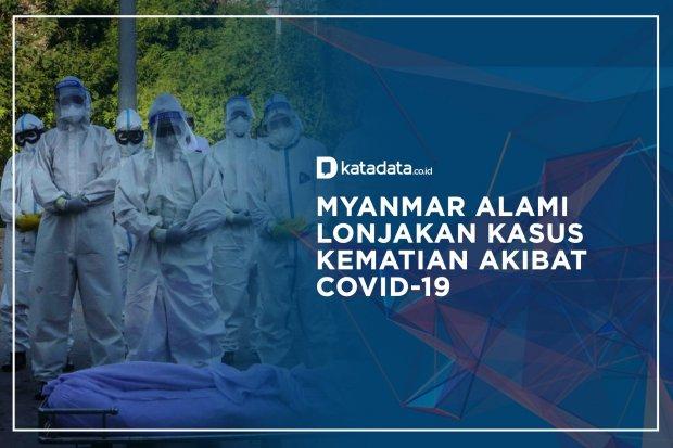 Lonjakan Kasus Kematian Akibat COVID-19 di Myanmar