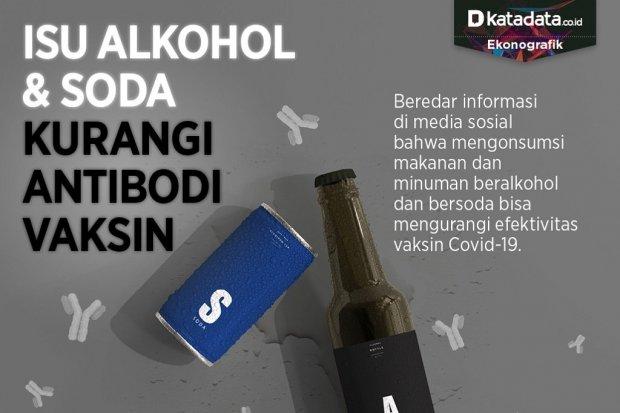 Infografik_Isu alkohol dan soda kurangi antibodi vaksin