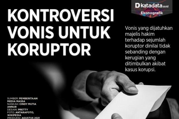 Infografik_Kontroversi vonis untuk koruptor