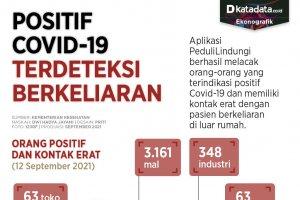 Infografik_Positif covid-19 terdeteksi berkeliaran