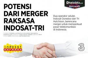 Infografik_Potensi merger raksasa Indosat-Tri