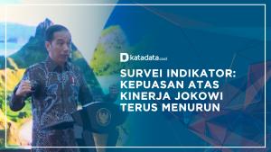 Survei Indikator: Kepuasan Atas Kinerja Jokowi Terus Menurun