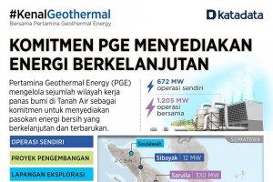 Infografik_Komitmen PGE Menyediakan Energi Berkelanjutan