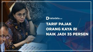 Tarif Pajak Orang Kaya RI Naik Jadi 35 Persen