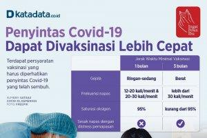 Infografik_Penyintas Covid-19 Dapat Divaksinasi Lebih Cepat