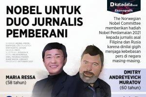 Infografik_Nobel untuk duo jurnalis pemberani