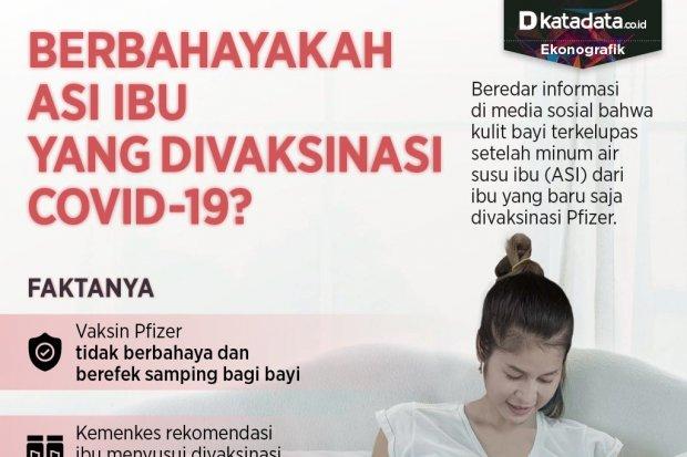 Infografik_Berbahayakan ASI ibu yang divaksinasi Covid-19