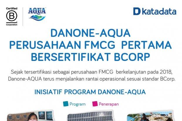 Infografik_Perusahaan Fmcg Pertama Bersertifikat Bcorp