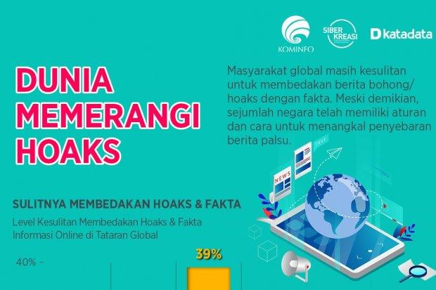 Infografik_Dunia Melawan Hoaks