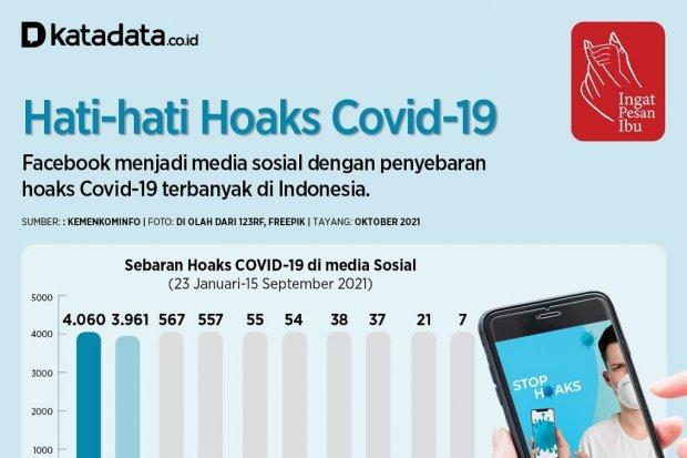 Infografik_Hati-hati Hoaks Covid-19