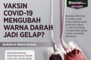 Infografik_Vaksin covid-19 mengubah warna darah jadi gelap