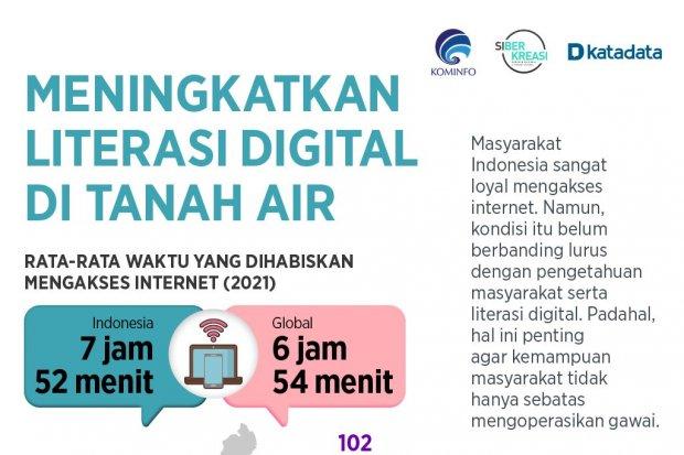 Infografik_Meningkatkan Literasi Digital di Tanah Air